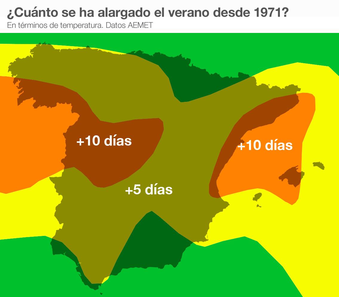 Aumento en el número de días con temperaturas veraniegas