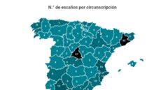 Distribución de escaños por provincias