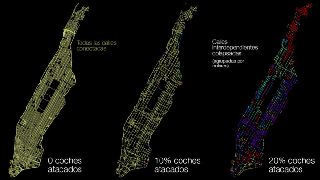 La mitad de Manhattan es inaccesible desde el resto por encima de 10-20 coches atacados por kilómetro y carril