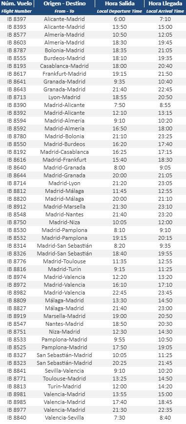 Cancelaciones de vuelos el 17 de abril.