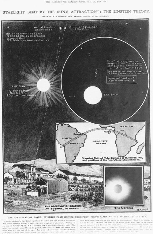 Infografía en 'Isis' de 1919