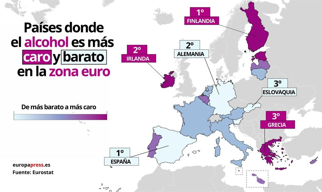 Países Alcohol