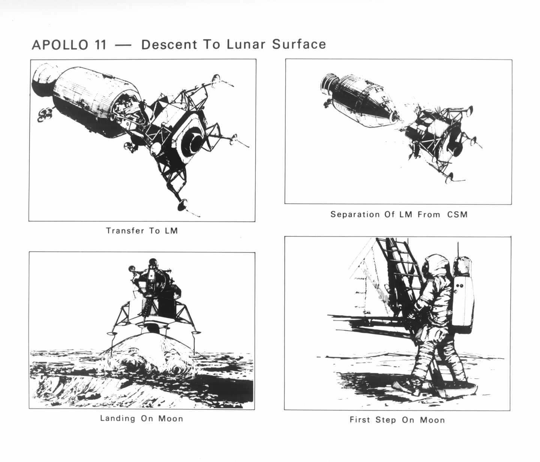 Bocetos sobre cómo debía ser el descenso en la luna | NASA