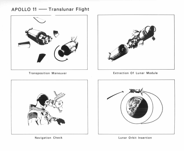 Bocetos sobre cuatro instantes del viaje del Apolo 11 | NASA