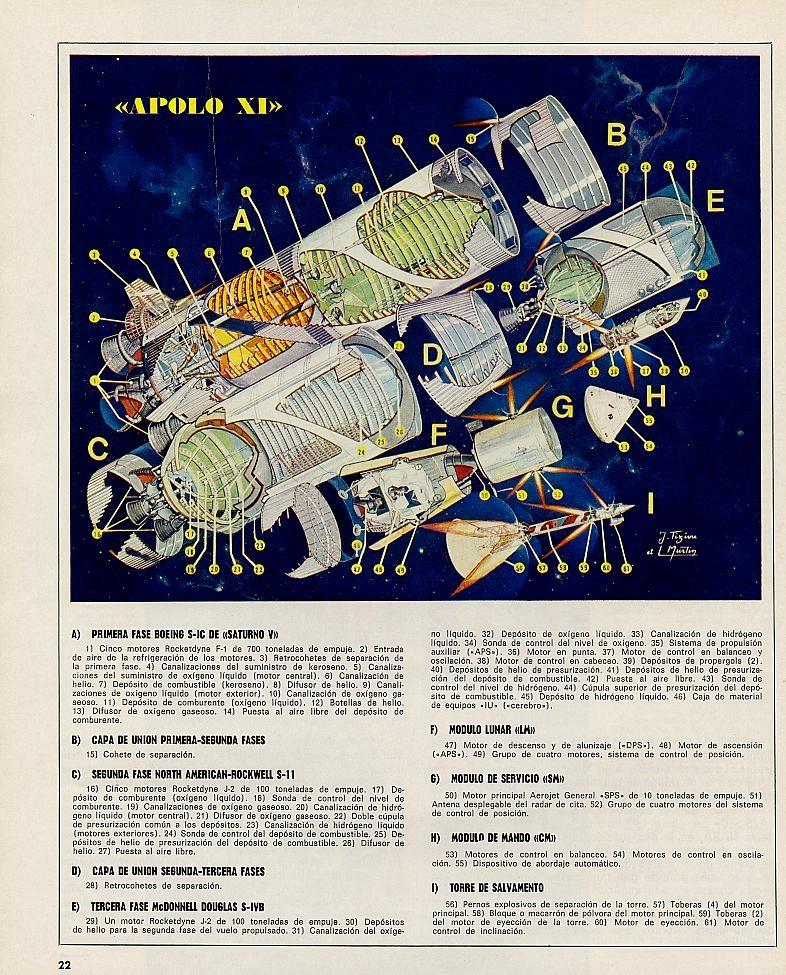 Revista Triunfo del 19 de julio 1969 | Biblioteca Nacional