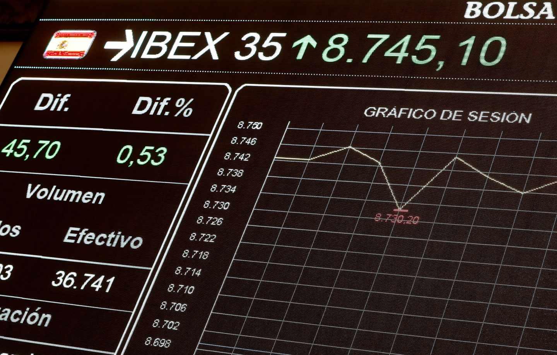 """El Ibex pierde el miedo a la """"guerra de divisas"""" y sella su mayor subida en cinco meses."""