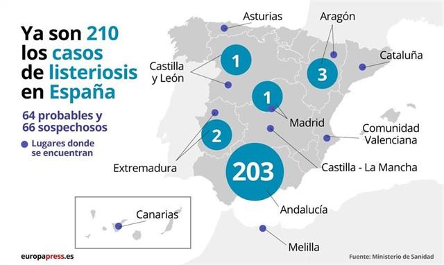 Afectados por la listeriosis en España