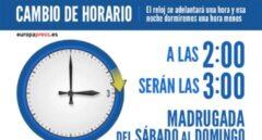 La madrugada del domingo a las 2.00 serán las 3.00 y comenzará el horario de verano