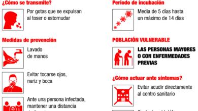 La Comunidad de Madrid pide a los ciudadanos compartir este cartel para prevenir el coronavirus