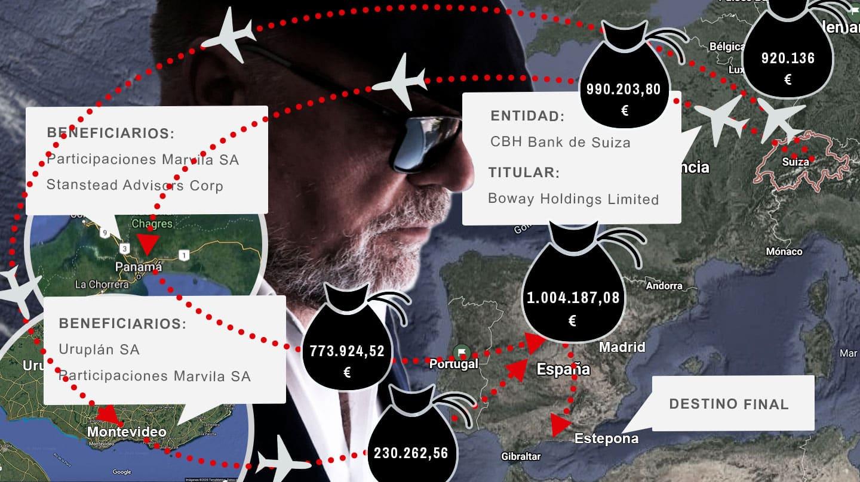 Circuito del dinero que cobró y repatrió José Manuel Villarejo por el conocido como 'Informe King'.