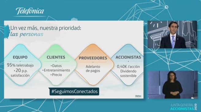 Imagen de la primera junta de accionistas telemática de Telefónica.