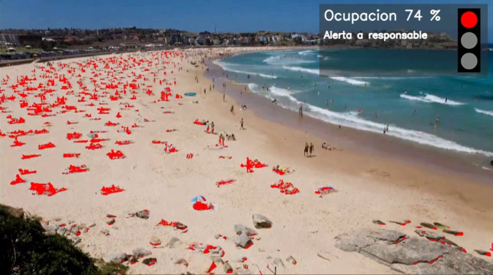 Recreación del sistema de control de aforos en playas de Telefónica.