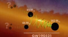 esquema de la formación de GW190521