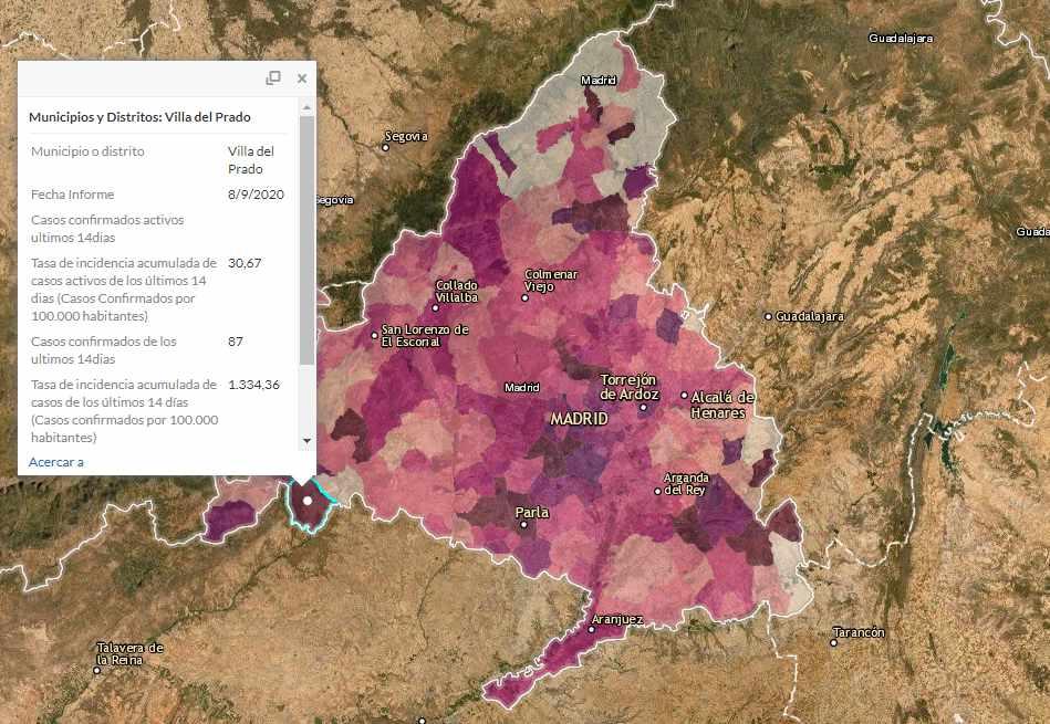 situacion epidemiologica por municipios de la comunidad de madrid