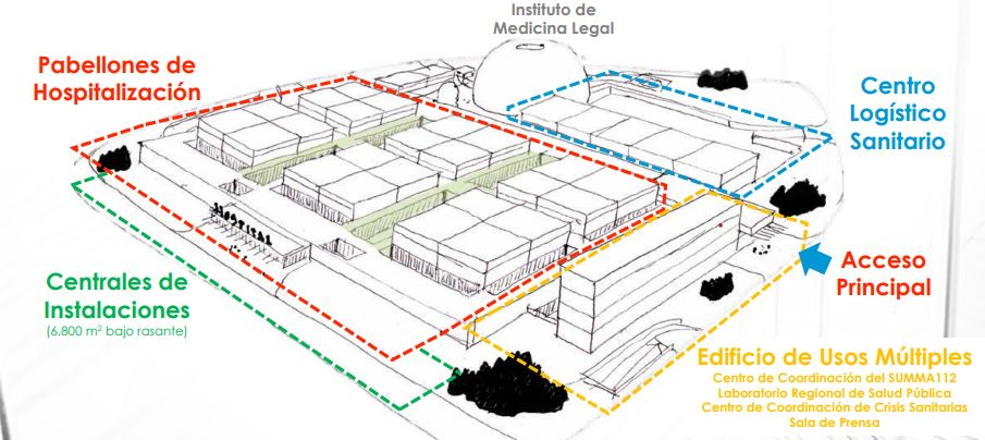 Zonas del Hospital Enfermera Isabel Zendal.