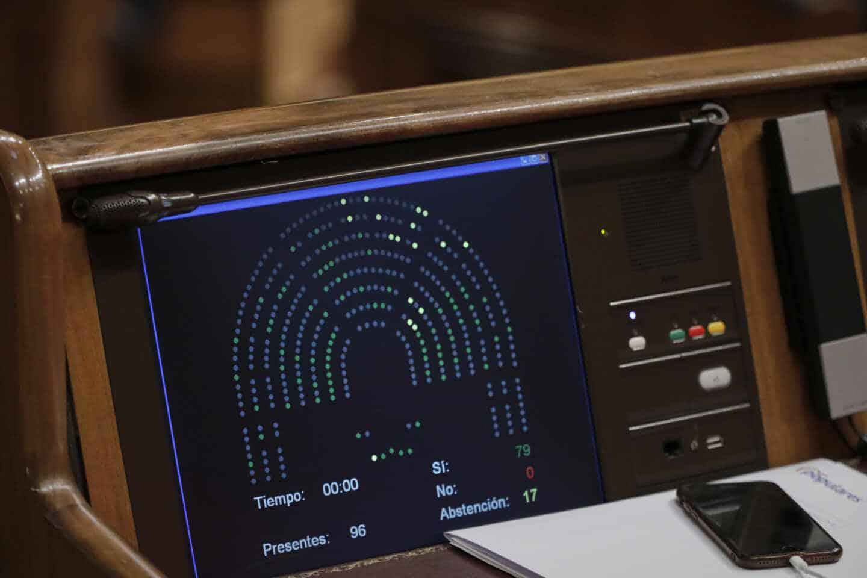 Pantalla con los resultados de una votación en uno de los escaños del Congreso.