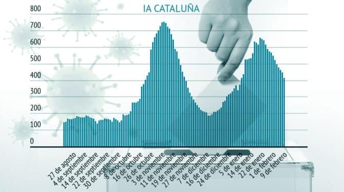 Cataluña, elecciones en alerta 4