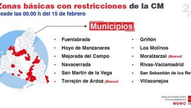 Todas las zonas y municipios de Madrid con restricciones de movilidad