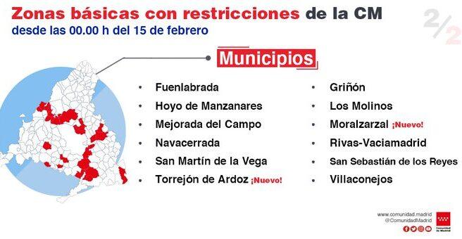 24 municipios y 14 zonas básicas de salud mantienen las restricciones de movilidad en Madrid.