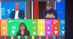 """Polémica en TVE por el tertuliano que llama """"negro de ultraderecha"""" al líder de Vox en Cataluña"""
