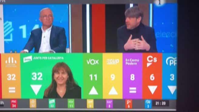 Captura del programa especial de TVE por las elecciones del 14-F en Cataluña.