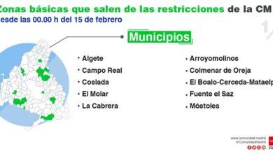 Estas son las zonas de Madrid en las que se levantan las restricciones
