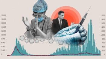 El año del Covid: cronología de la pandemia en España