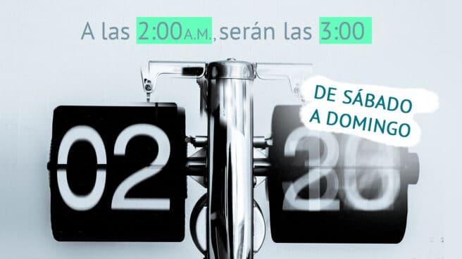 Imagen del cambio de hora al horario de verano en 2021