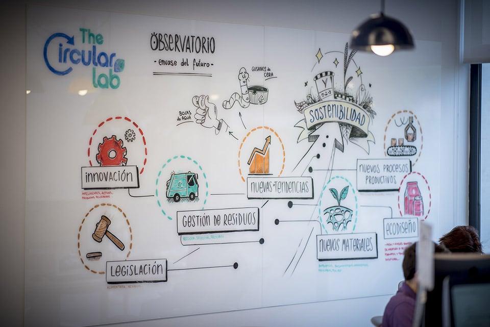 Imagen de los cursos online que Ecoembes y su centro TheCircularLab hacen de envases y su relación con sostenibilidad y respeto del medioambiente