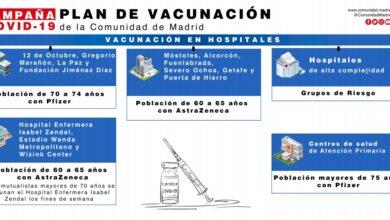 Madrid amplía la vacunación masiva a diez hospitales públicos de toda la región