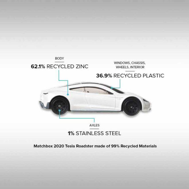 Juguete Tesla Roadster, creado por Matchbox de Mattel, creado con 99% materiales reciclados