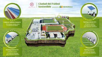 Iberdrola y la Federación impulsan la primera Ciudad del Fútbol Sostenible