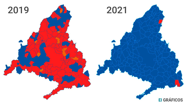 Comparación mapa de la Comunidad de Madrid en los resultados electorales de 2019 y 2021
