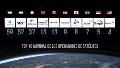 El satélite se consolida como solución para cerrar la brecha digital
