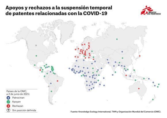 países que apoyan y rechazan la liberación de las patentes.
