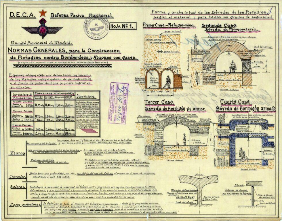 Ilustración con las normas para la construcción de refugios del Comité provincial de Defensa de Madrid. Marzo de 1938.