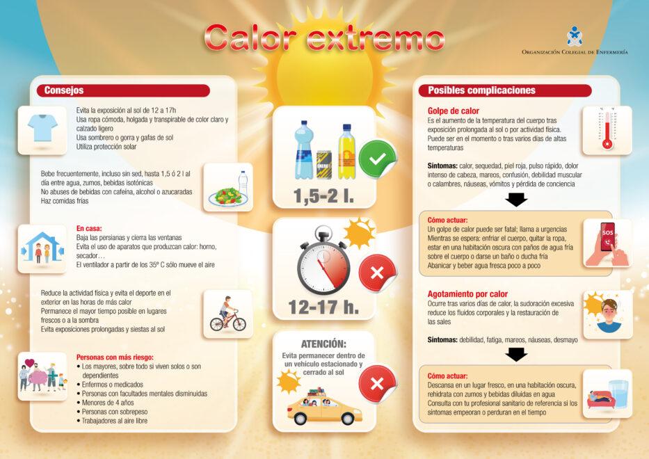 Las enfermeras explican con una infografía los riesgos de la ola de calor y cómo protegerse
