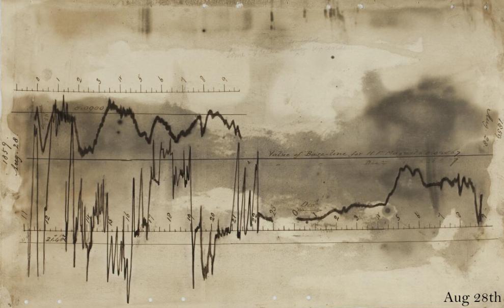Magnetograma del 28 de agosto de 1859.
