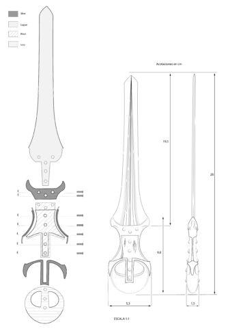 Partes de la daga