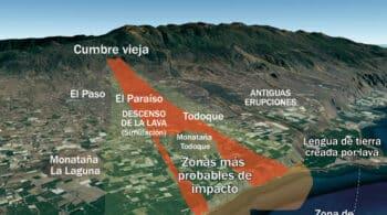 Así se prevé que llegue al mar la lava del volcán de La Palma