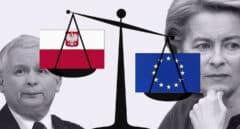 Polonia ataca la línea de flotación de la Unión Europea
