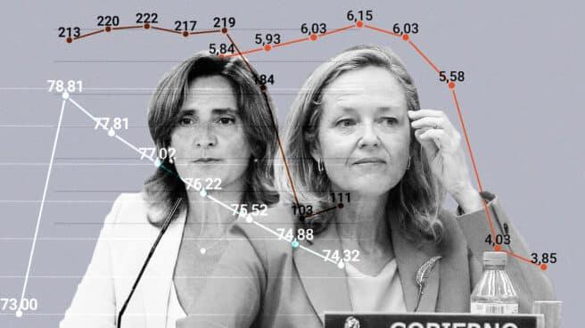 Imagen de las ministras Teresa Ribera y Nadia Calviño con las presuntas subidas de la luz, gas y pretoleo en gráficos